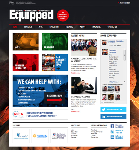 Equipped Magazine Website